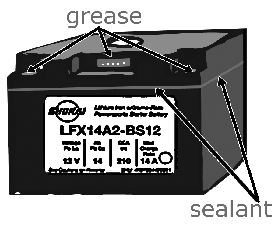Sealant and Grease locations for the battery